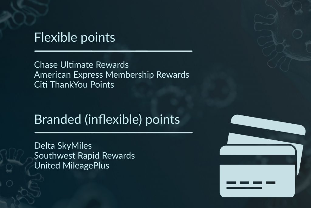 Examples of flexible points include Chase UR, American Express MR, and Citi TY points, while examples of branded, or inflexible, points include Delta SkyMiles, Southwest Rapid Rewards, and United MileagePlus