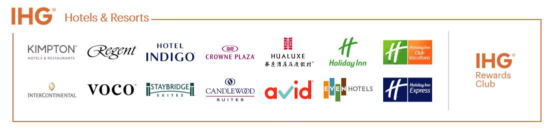The IHG Rewards Club Premier Credit Card Can Book Reward Stays at IHG Hotels & Resorts