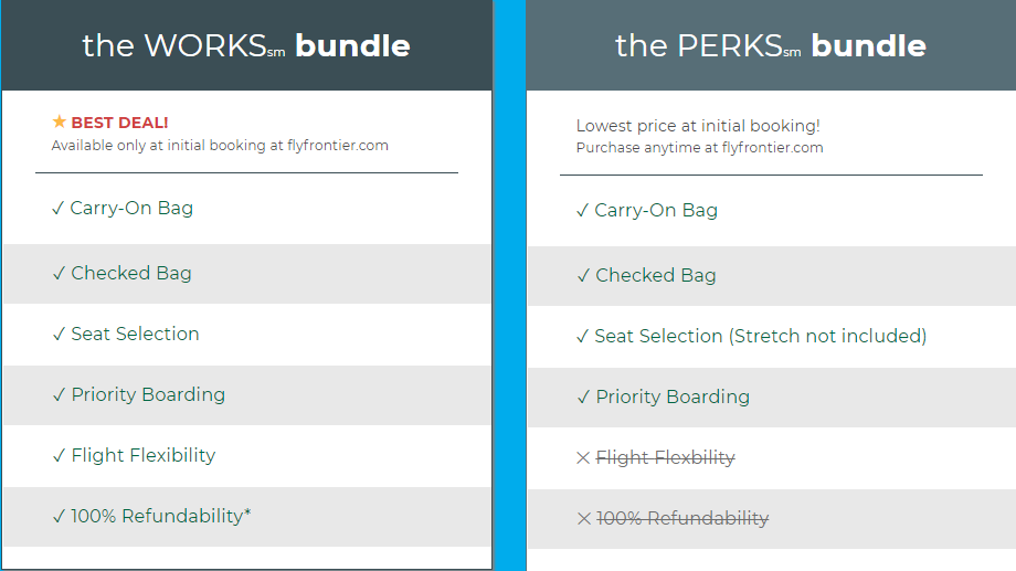 Frontier-WORKS-PERKS-Comparison