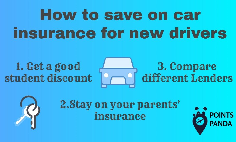 Saving-Car-Insurance-New-Drivers