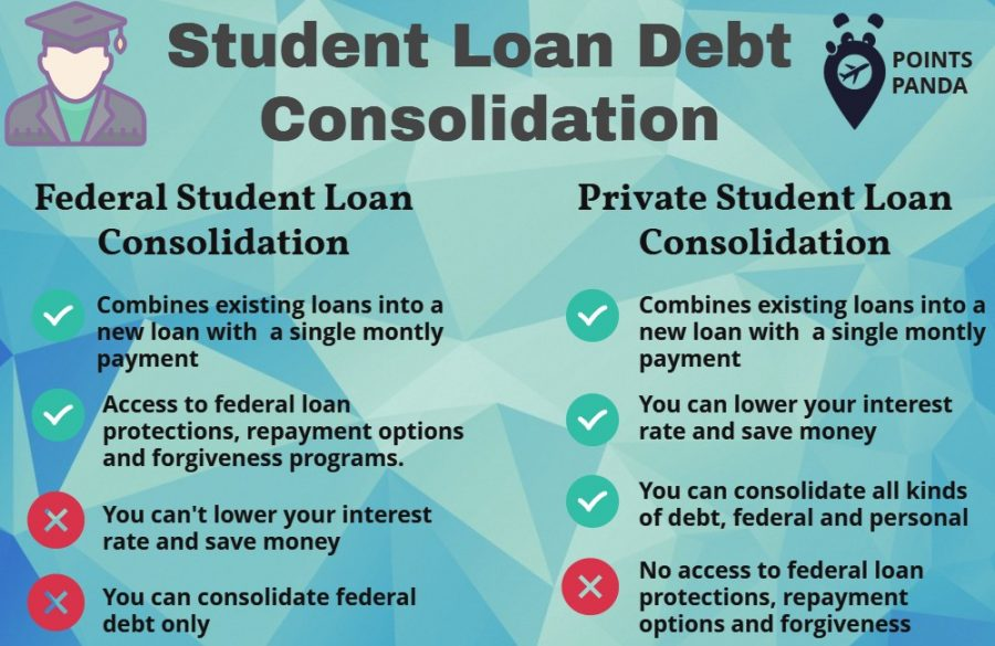 student-loan-debt-consolidation-federal-personal