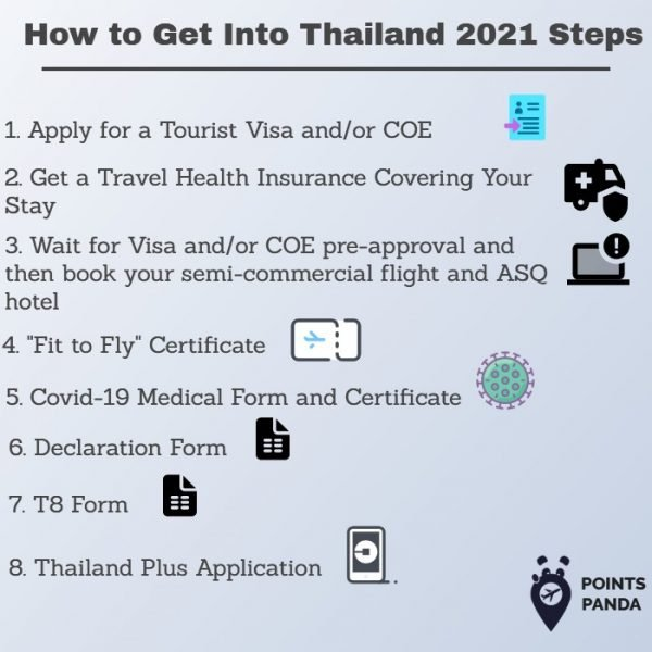 How to apply to get into Thailand infographic